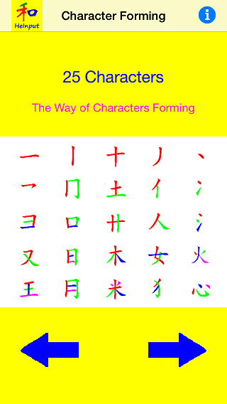 Character Forming